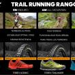 Nuevos modelos para trail running en la colección adidas TERREX 2017