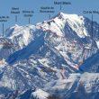 Fotografía del macizo del Mont Blanc