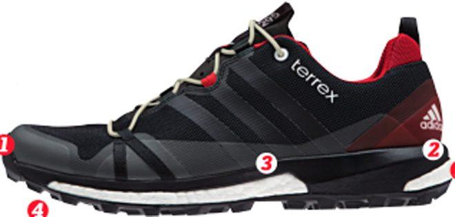 Zapatillas Terrex Skychaser GT de ADIDAS