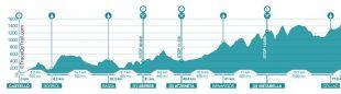Perfil del Campeonato del Mundo de Trail IAAF 2018 en Penyagolosa Trails