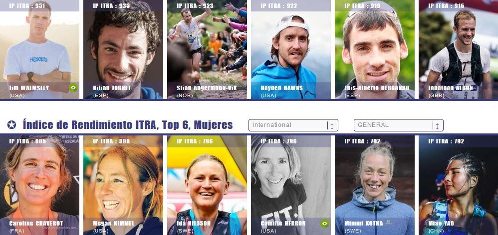 Captura de los mejor posicionados en el ranking ITRA a final de 2018