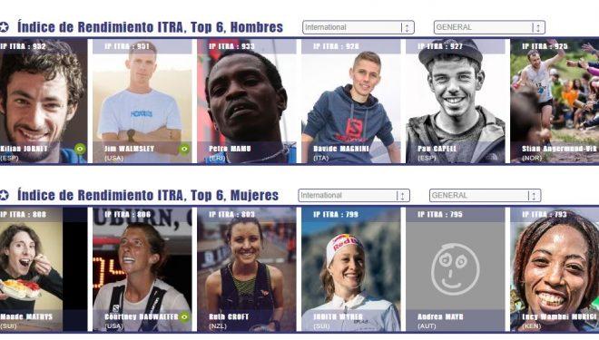 Captura del ranking ITRA 2019