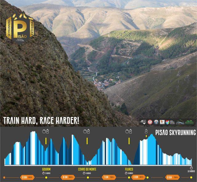 Perfil de la Pisao Extreme 2021 35K